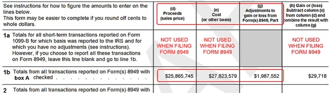 Entering Form 8949 Totals Into TaxACT® – TradeLog Software